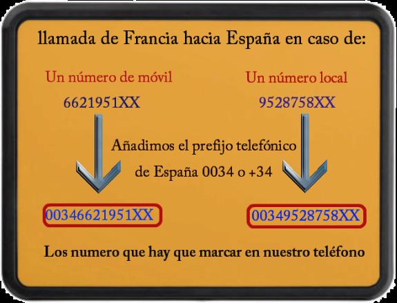 NUMERO DE TELEFONO AMAZON ESPAÑA 93